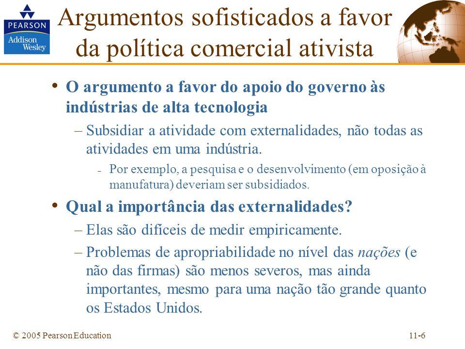 11-6© 2005 Pearson Education O argumento a favor do apoio do governo às indústrias de alta tecnologia –Subsidiar a atividade com externalidades, não t