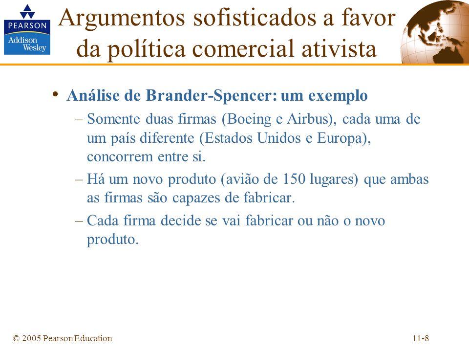 11-9© 2005 Pearson Education Airbus Boeing –5–5–5–5 –5–5–5–5 0 0 0 100 0 100 Produz Produz Não produz Tabela 11-1: Concorrência entre duas firmas Argumentos sofisticados a favor da política comercial ativista