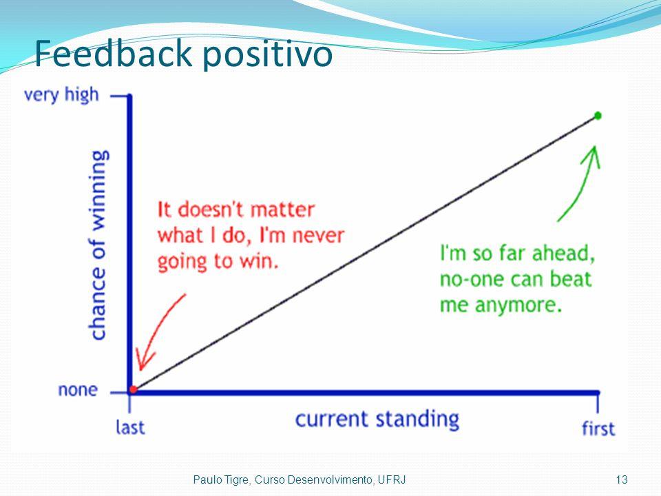Feedback positivo 13Paulo Tigre, Curso Desenvolvimento, UFRJ