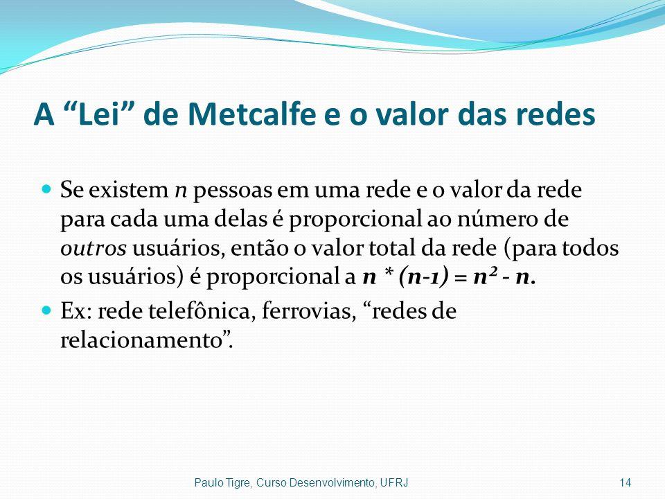 A Lei de Metcalfe e o valor das redes Se existem n pessoas em uma rede e o valor da rede para cada uma delas é proporcional ao número de outros usuári