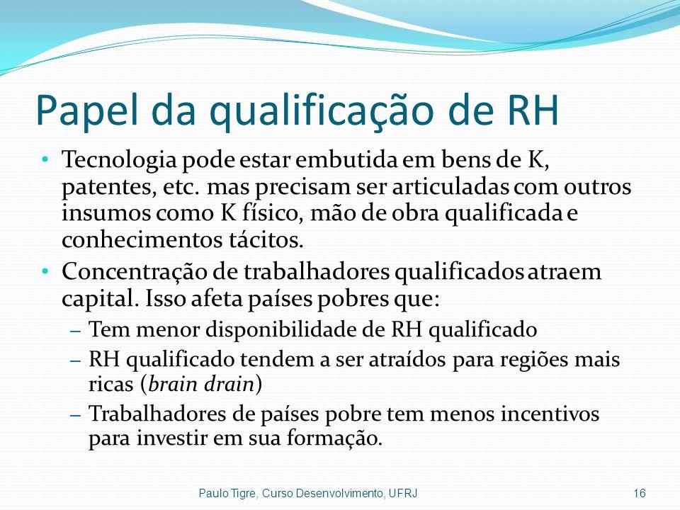 Papel da qualificação de RH Tecnologia pode estar embutida em bens de K, patentes, etc. mas precisam ser articuladas com outros insumos como K físico,