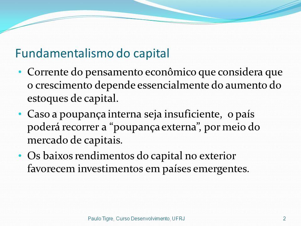 Fundamentalismo do capital Corrente do pensamento econômico que considera que o crescimento depende essencialmente do aumento do estoques de capital.