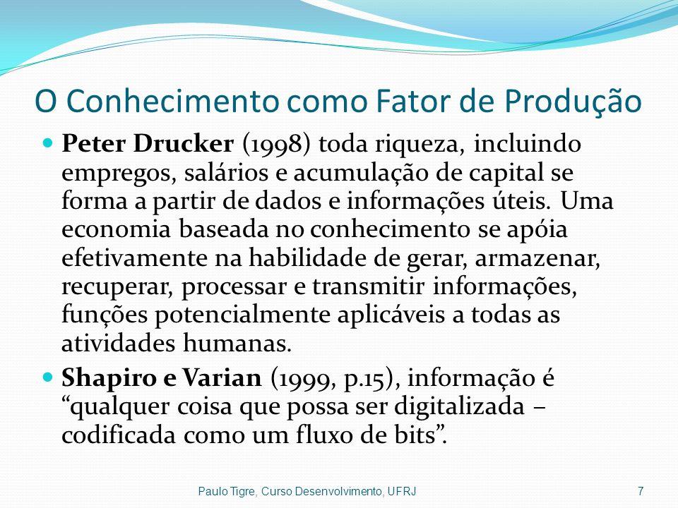 O Conhecimento como Fator de Produção Peter Drucker (1998) toda riqueza, incluindo empregos, salários e acumulação de capital se forma a partir de dad