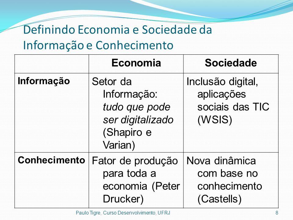 Definindo Economia e Sociedade da Informação e Conhecimento EconomiaSociedade Informação Setor da Informação: tudo que pode ser digitalizado (Shapiro