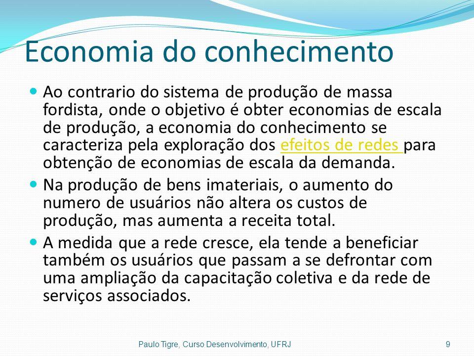 Economia do conhecimento Ao contrario do sistema de produção de massa fordista, onde o objetivo é obter economias de escala de produção, a economia do
