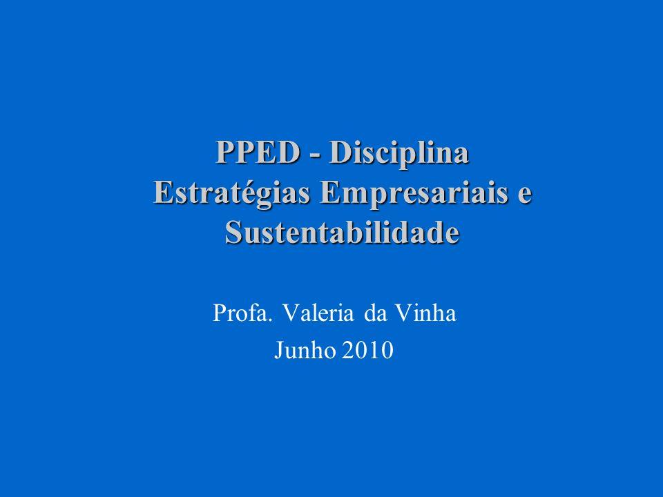 PPED - Disciplina Estratégias Empresariais e Sustentabilidade Profa. Valeria da Vinha Junho 2010
