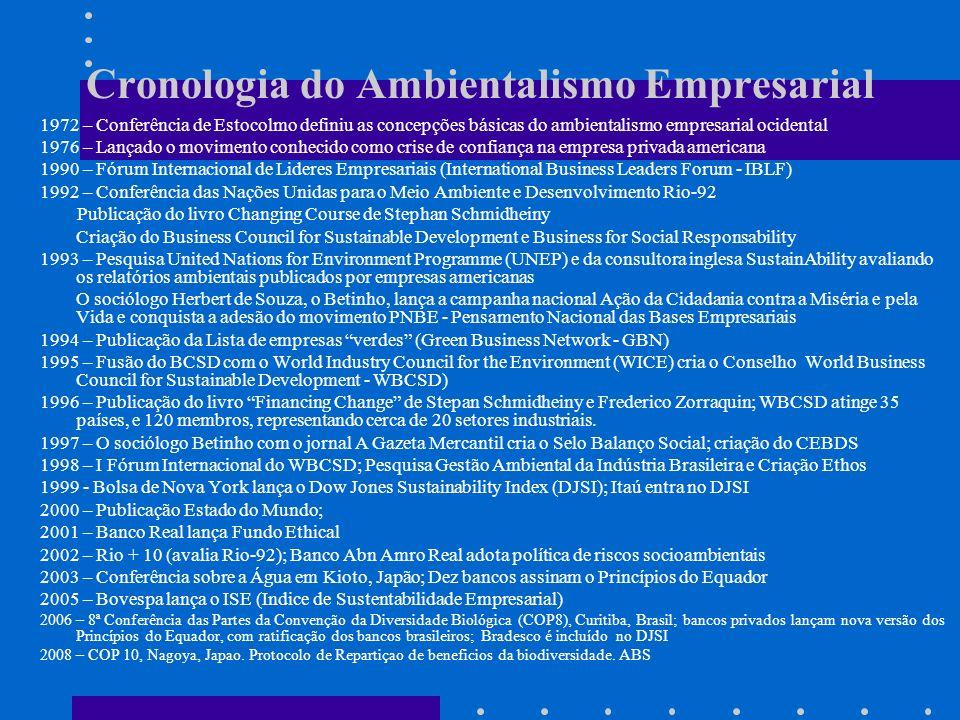 Cronologia do Ambientalismo Empresarial 1972 – Conferência de Estocolmo definiu as concepções básicas do ambientalismo empresarial ocidental 1976 – La