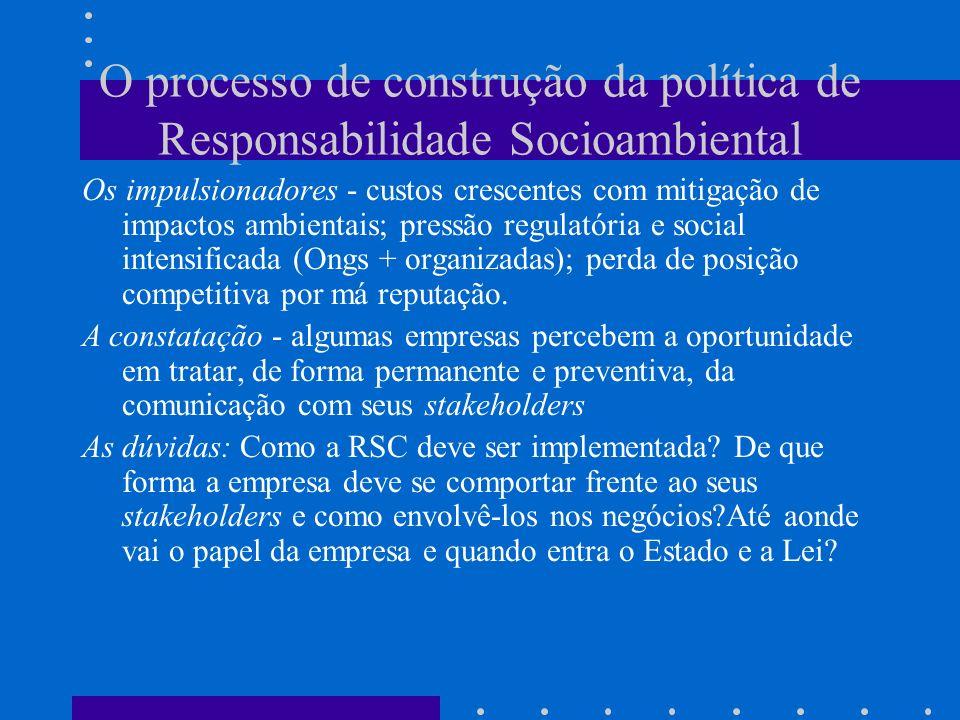 O processo de construção da política de Responsabilidade Socioambiental Os impulsionadores - custos crescentes com mitigação de impactos ambientais; p