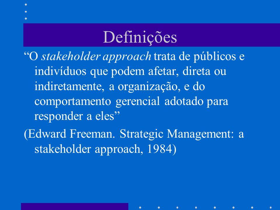 Definições O stakeholder approach trata de públicos e indivíduos que podem afetar, direta ou indiretamente, a organização, e do comportamento gerencia