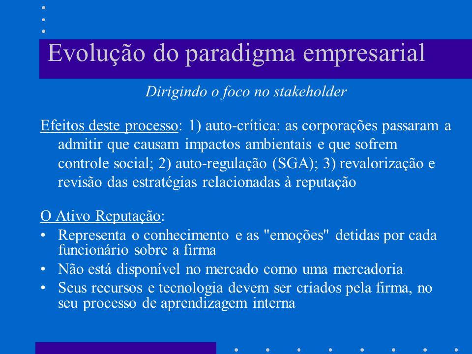 Evolução do paradigma empresarial Dirigindo o foco no stakeholder Efeitos deste processo: 1) auto-crítica: as corporações passaram a admitir que causa