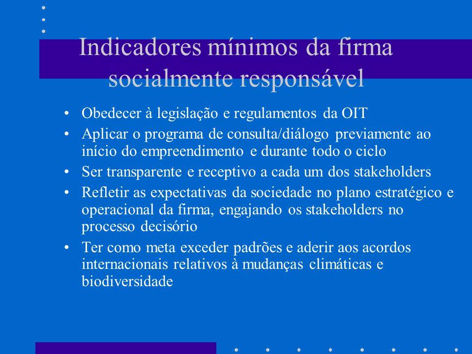 Indicadores mínimos da firma socialmente responsável Obedecer à legislação e regulamentos da OIT Aplicar o programa de consulta/diálogo previamente ao