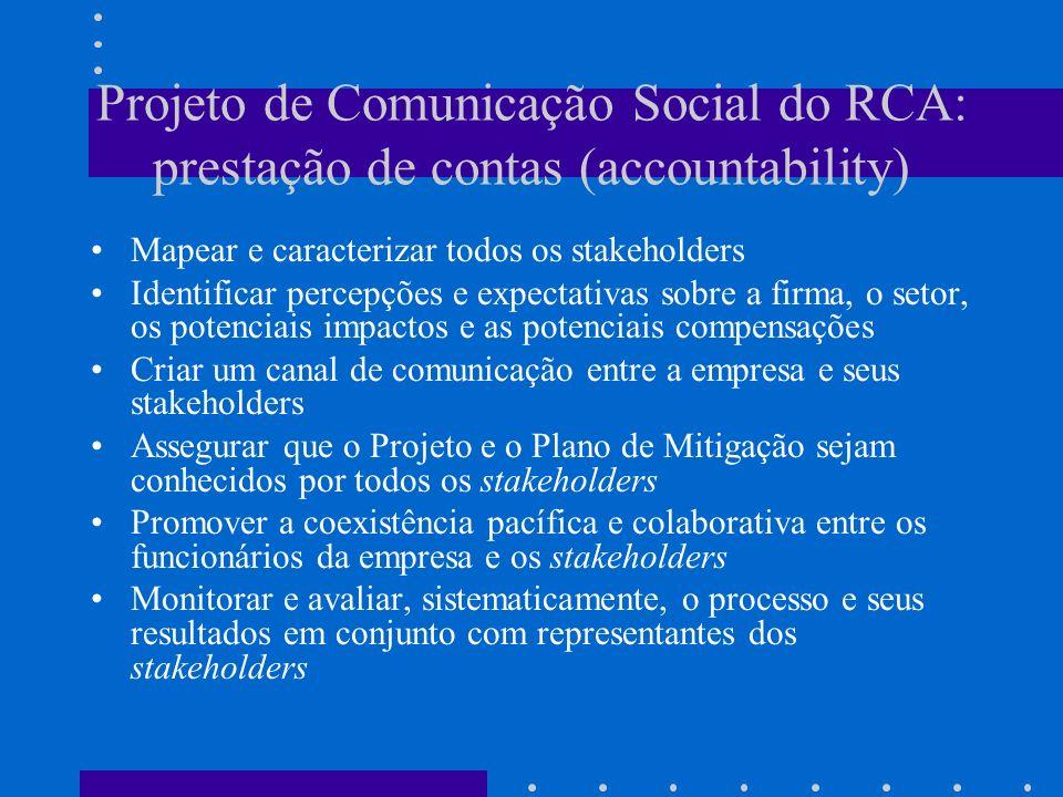 Projeto de Comunicação Social do RCA: prestação de contas (accountability) Mapear e caracterizar todos os stakeholders Identificar percepções e expect