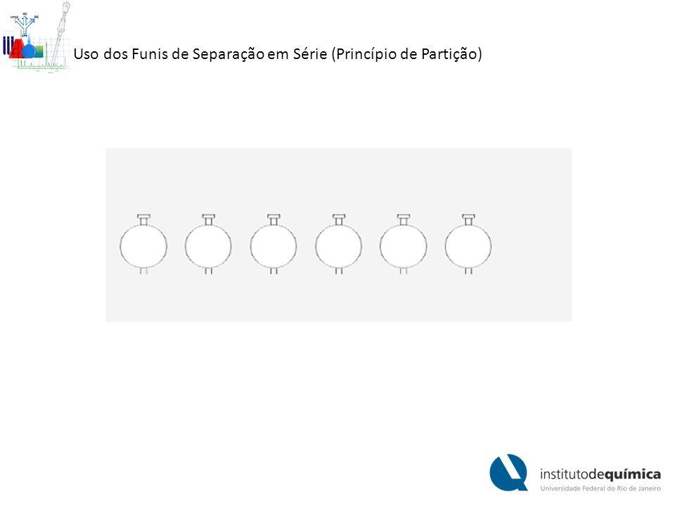 Uso dos Funis de Separação em Série (Princípio de Partição)