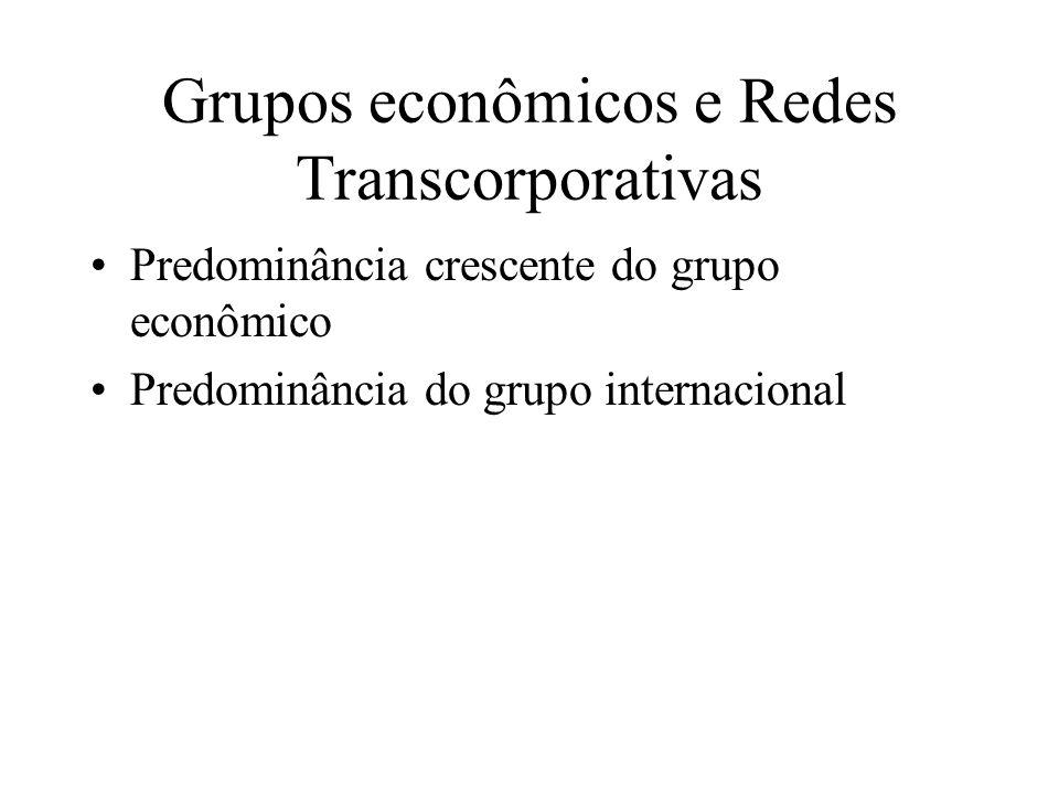 Grupos econômicos e Redes Transcorporativas Predominância crescente do grupo econômico Predominância do grupo internacional