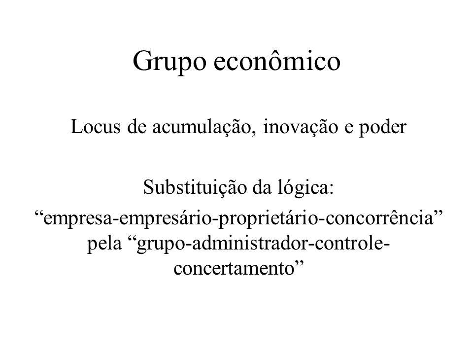 Grupo econômico Locus de acumulação, inovação e poder Substituição da lógica: empresa-empresário-proprietário-concorrência pela grupo-administrador-co