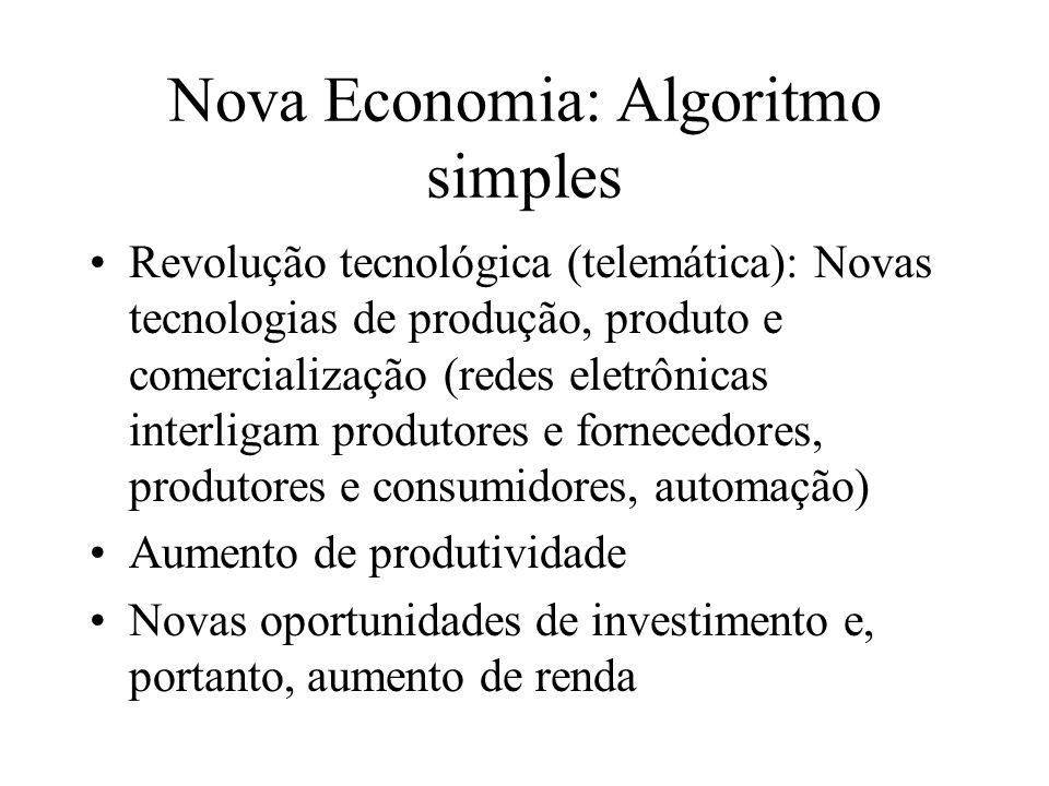 Nova Economia: Algoritmo simples Revolução tecnológica (telemática): Novas tecnologias de produção, produto e comercialização (redes eletrônicas inter