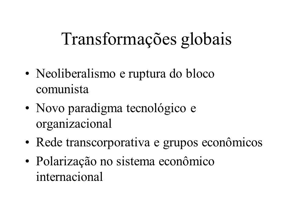 Transformações globais Neoliberalismo e ruptura do bloco comunista Novo paradigma tecnológico e organizacional Rede transcorporativa e grupos econômic