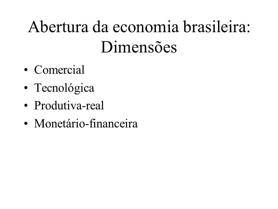 Abertura da economia brasileira: Dimensões Comercial Tecnológica Produtiva-real Monetário-financeira