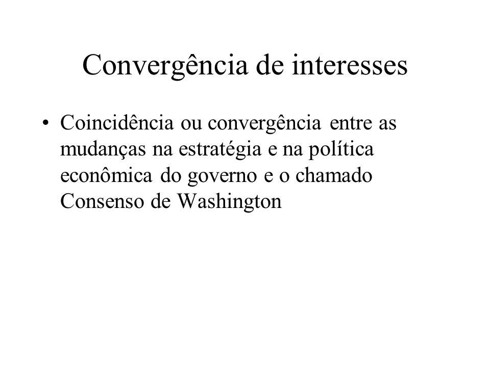 Convergência de interesses Coincidência ou convergência entre as mudanças na estratégia e na política econômica do governo e o chamado Consenso de Was