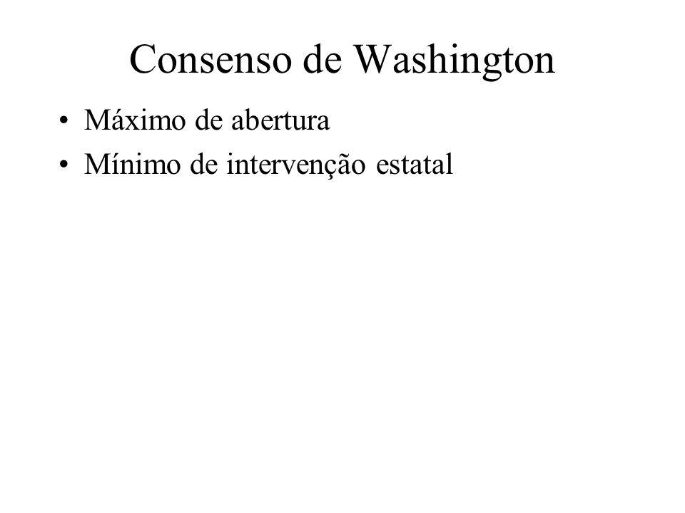 Consenso de Washington Máximo de abertura Mínimo de intervenção estatal
