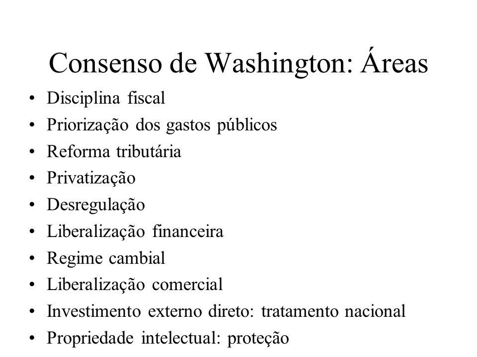 Consenso de Washington: Áreas Disciplina fiscal Priorização dos gastos públicos Reforma tributária Privatização Desregulação Liberalização financeira