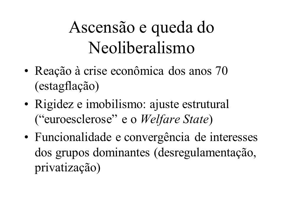 Ascensão e queda do Neoliberalismo Reação à crise econômica dos anos 70 (estagflação) Rigidez e imobilismo: ajuste estrutural (euroesclerose e o Welfa