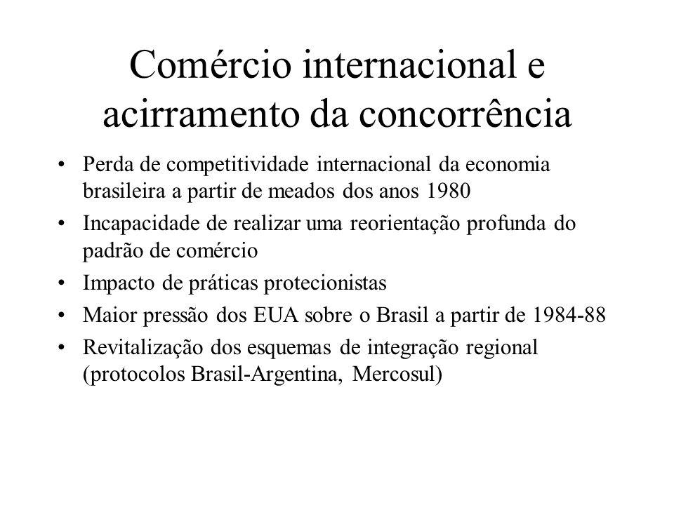 Comércio internacional e acirramento da concorrência Perda de competitividade internacional da economia brasileira a partir de meados dos anos 1980 In