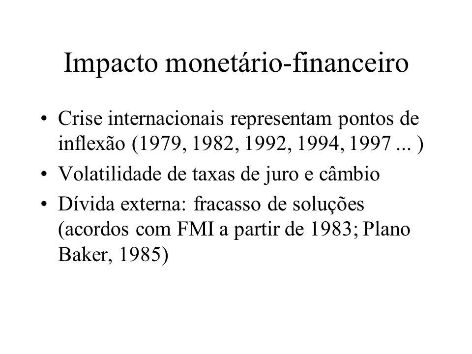 Impacto monetário-financeiro Crise internacionais representam pontos de inflexão (1979, 1982, 1992, 1994, 1997... ) Volatilidade de taxas de juro e câ