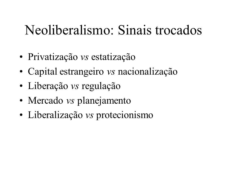 Neoliberalismo: Sinais trocados Privatização vs estatização Capital estrangeiro vs nacionalização Liberação vs regulação Mercado vs planejamento Liber
