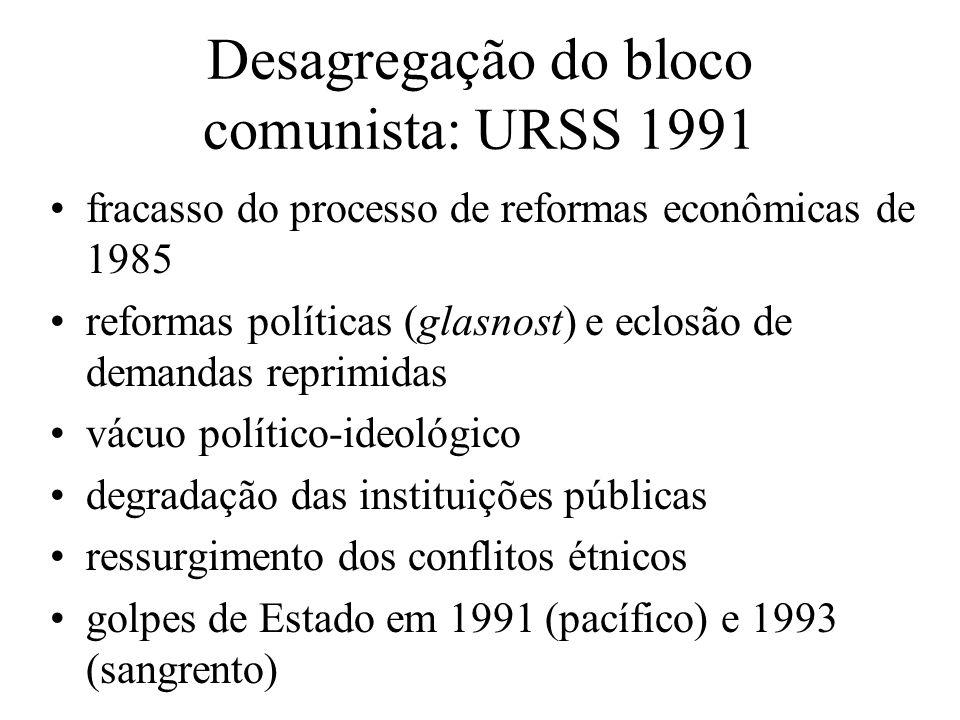 Desagregação do bloco comunista: URSS 1991 fracasso do processo de reformas econômicas de 1985 reformas políticas (glasnost) e eclosão de demandas rep