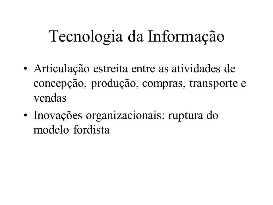Tecnologia da Informação Articulação estreita entre as atividades de concepção, produção, compras, transporte e vendas Inovações organizacionais: rupt