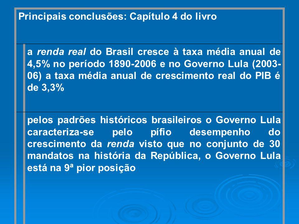 Principais conclusões: Capítulo 4 do livro a renda real do Brasil cresce à taxa média anual de 4,5% no período 1890-2006 e no Governo Lula (2003- 06)
