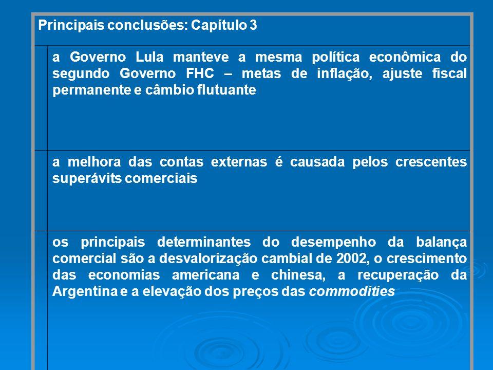 Principais conclusões: Capítulo 3 a Governo Lula manteve a mesma política econômica do segundo Governo FHC – metas de inflação, ajuste fiscal permanen