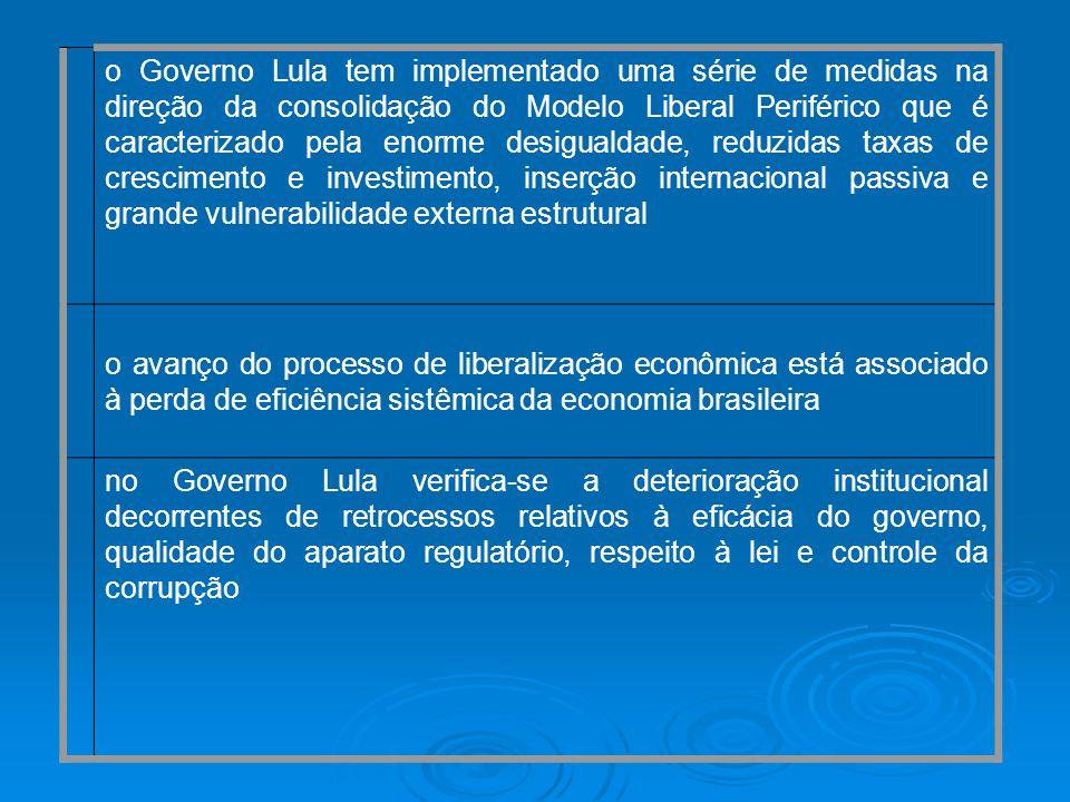 o Governo Lula tem implementado uma série de medidas na direção da consolidação do Modelo Liberal Periférico que é caracterizado pela enorme desiguald