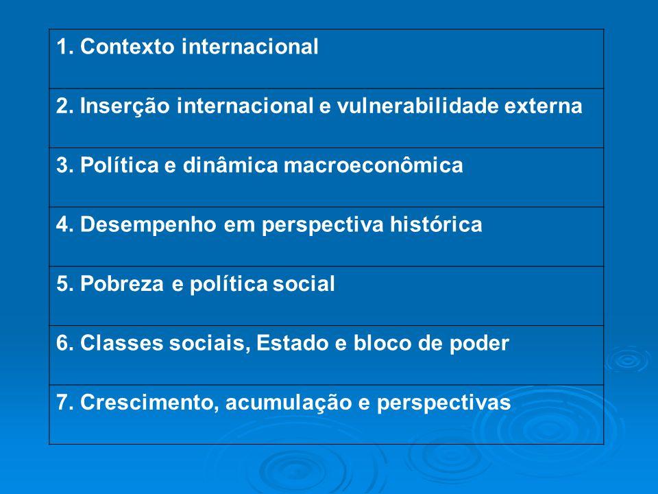 1. Contexto internacional 2. Inserção internacional e vulnerabilidade externa 3. Política e dinâmica macroeconômica 4. Desempenho em perspectiva histó