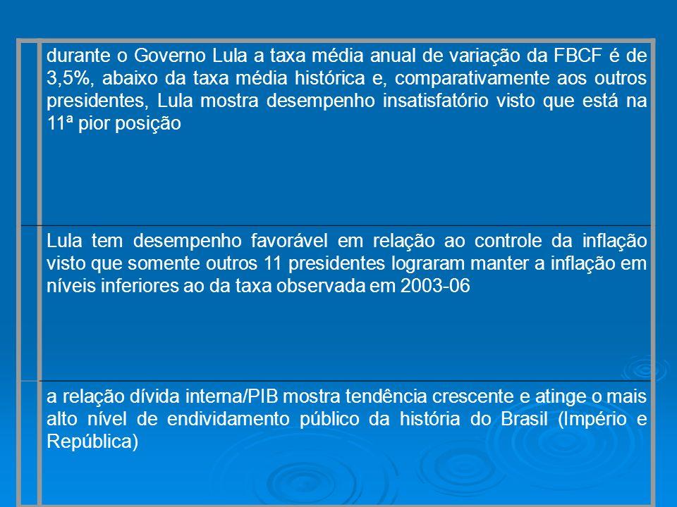 durante o Governo Lula a taxa média anual de variação da FBCF é de 3,5%, abaixo da taxa média histórica e, comparativamente aos outros presidentes, Lu
