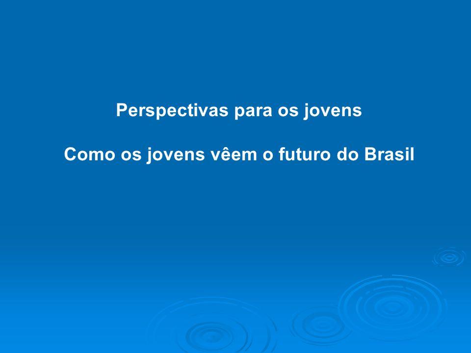 Perspectivas para os jovens Como os jovens vêem o futuro do Brasil