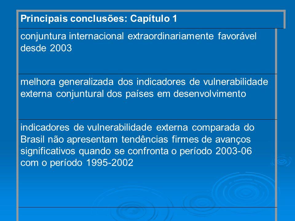 Principais conclusões: Capítulo 1 conjuntura internacional extraordinariamente favorável desde 2003 melhora generalizada dos indicadores de vulnerabil