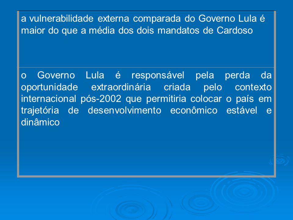 a vulnerabilidade externa comparada do Governo Lula é maior do que a média dos dois mandatos de Cardoso o Governo Lula é responsável pela perda da opo