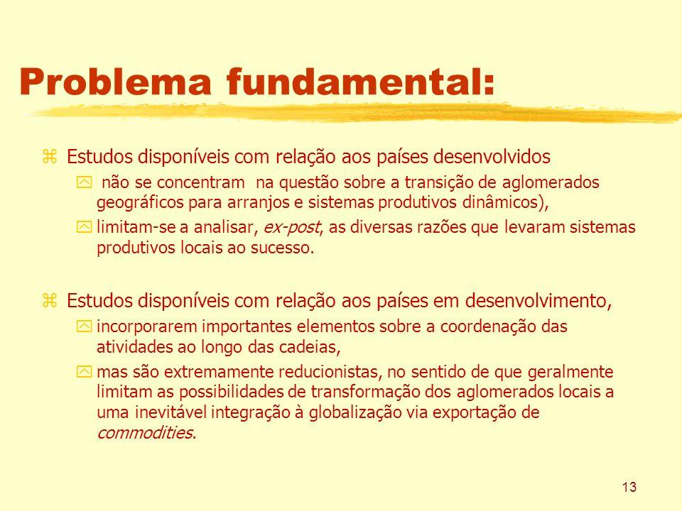 13 Problema fundamental: zEstudos disponíveis com relação aos países desenvolvidos y não se concentram na questão sobre a transição de aglomerados geo