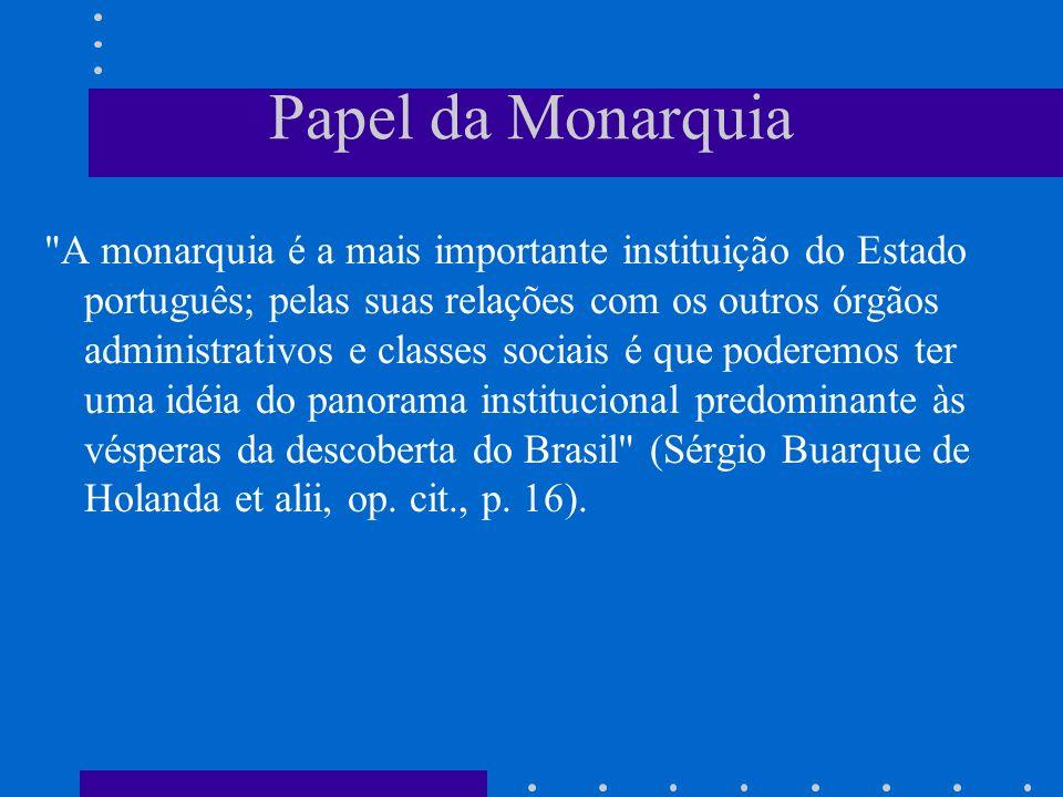 Papel da Monarquia