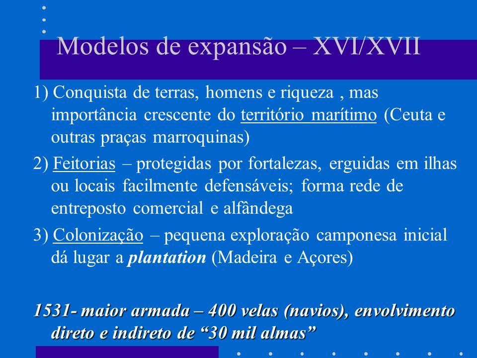 Modelos de expansão – XVI/XVII 1) Conquista de terras, homens e riqueza, mas importância crescente do território marítimo (Ceuta e outras praças marro