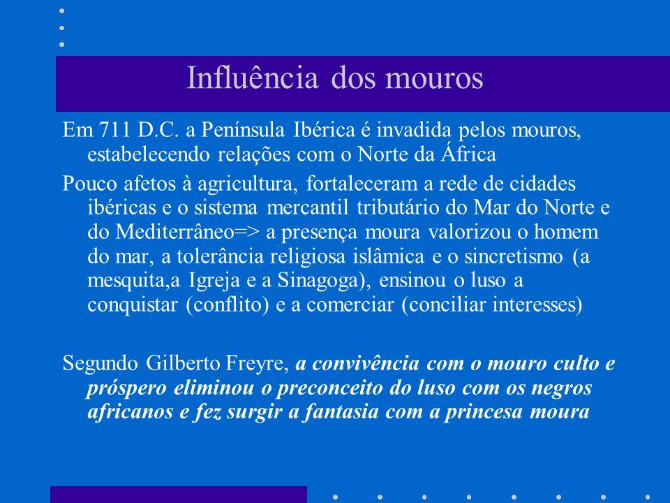 Influência dos mouros Em 711 D.C. a Península Ibérica é invadida pelos mouros, estabelecendo relações com o Norte da África Pouco afetos à agricultura