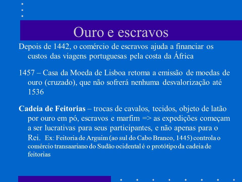 Descobrimentos e explorações portugueses