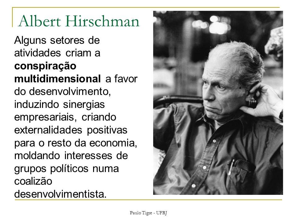 Albert Hirschman Alguns setores de atividades criam a conspiração multidimensional a favor do desenvolvimento, induzindo sinergias empresariais, criando externalidades positivas para o resto da economia, moldando interesses de grupos políticos numa coalizão desenvolvimentista.