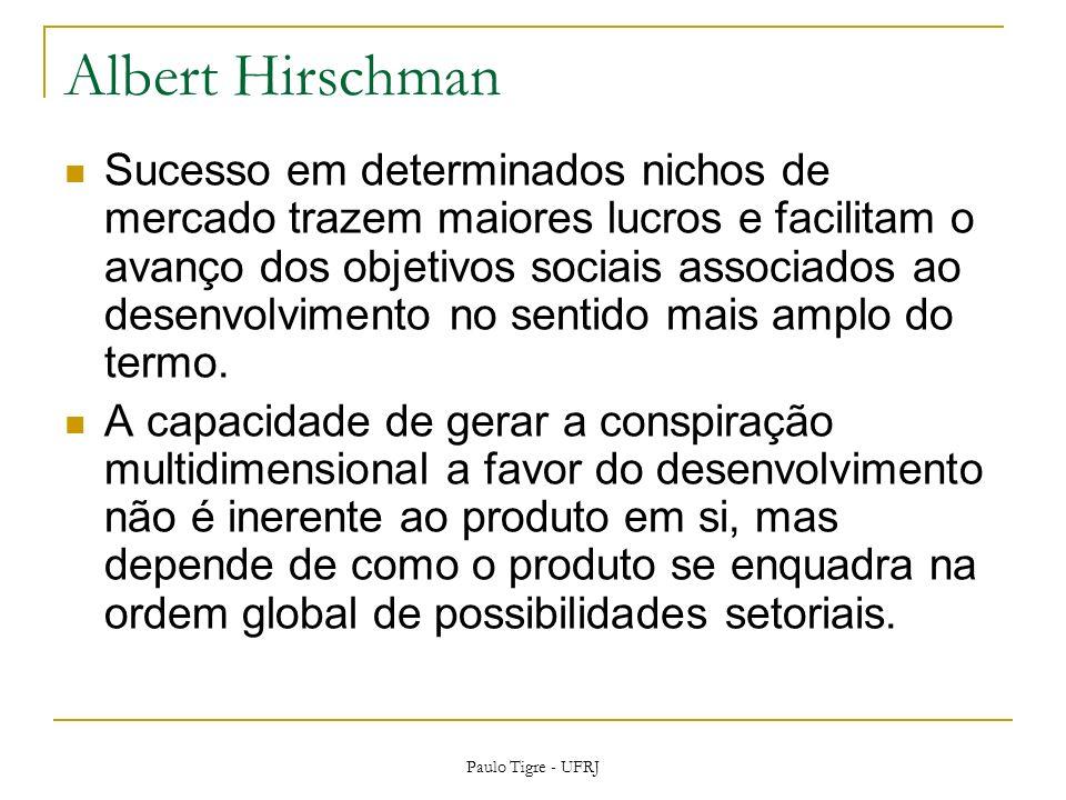 Albert Hirschman Sucesso em determinados nichos de mercado trazem maiores lucros e facilitam o avanço dos objetivos sociais associados ao desenvolvimento no sentido mais amplo do termo.