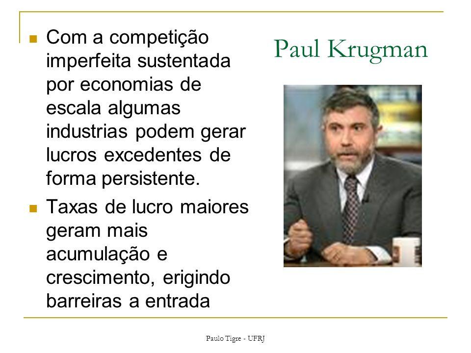 Paul Krugman Com a competição imperfeita sustentada por economias de escala algumas industrias podem gerar lucros excedentes de forma persistente.