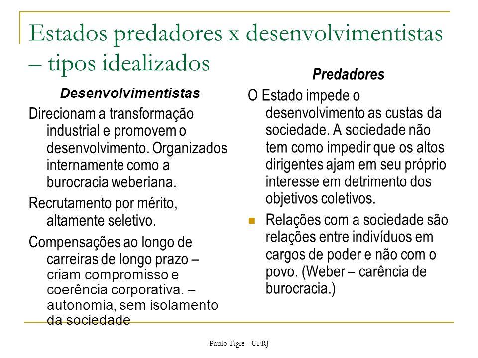 Estados predadores x desenvolvimentistas – tipos idealizados Desenvolvimentistas Direcionam a transformação industrial e promovem o desenvolvimento.