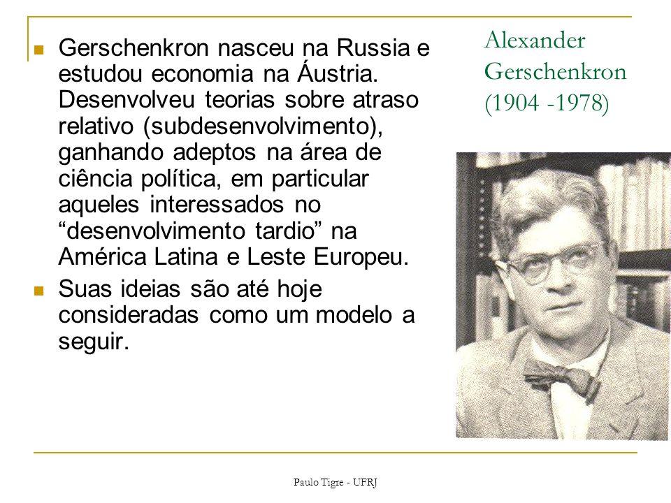 Alexander Gerschenkron (1904 -1978) Gerschenkron nasceu na Russia e estudou economia na Áustria.