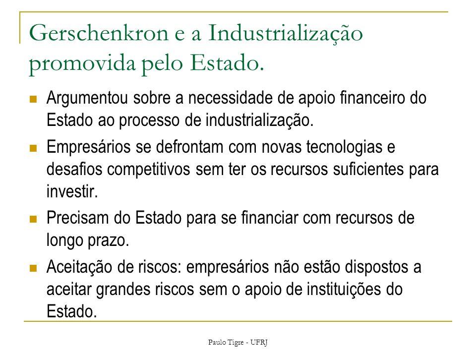 Gerschenkron e a Industrialização promovida pelo Estado.